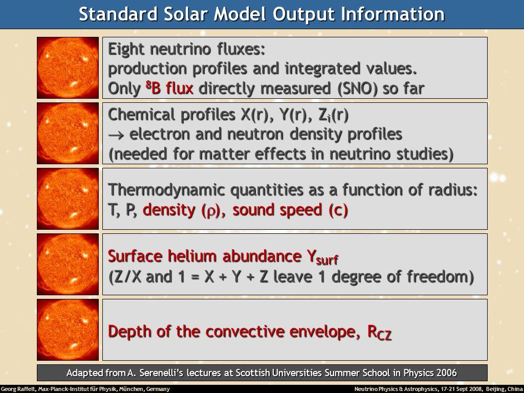 Standard Solar Model Output Information