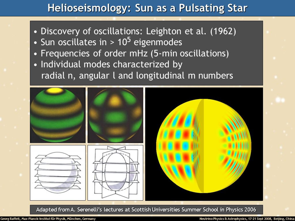 Helioseismology: Sun as a Pulsating Star