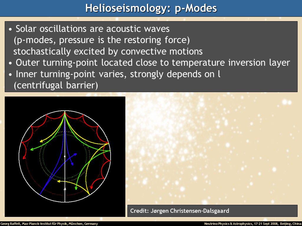 Helioseismology: p-Modes