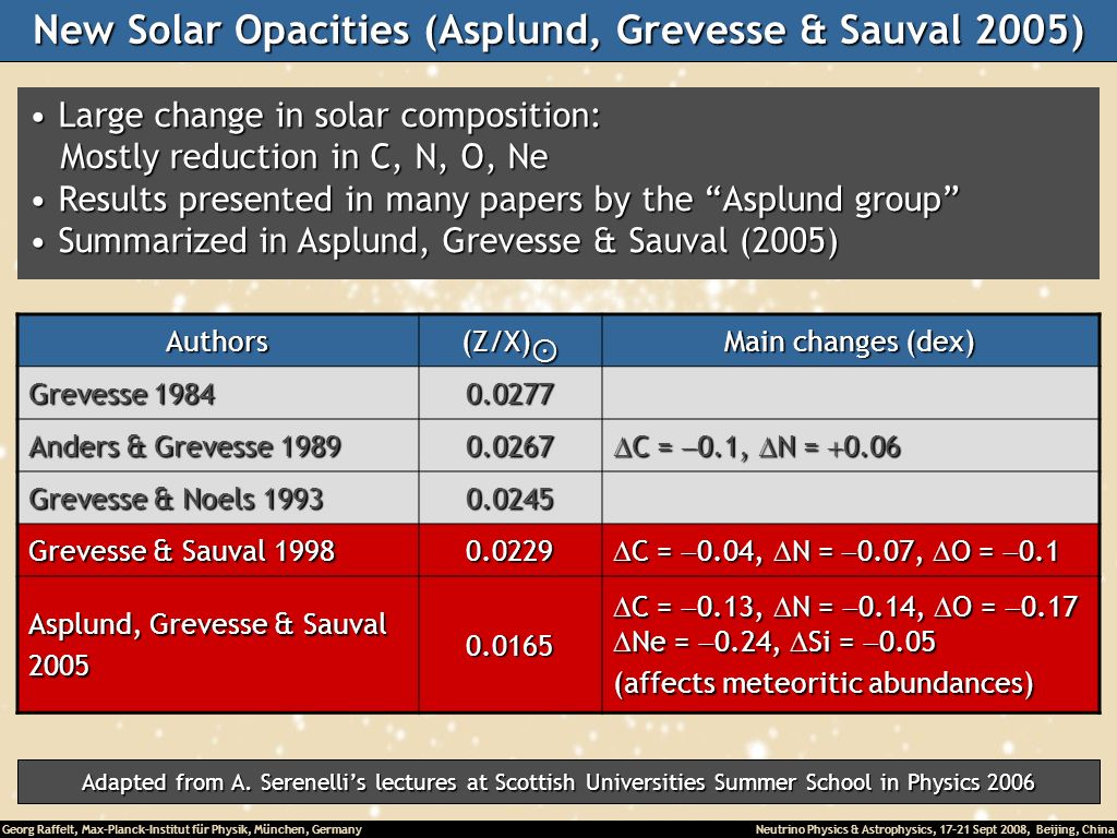New Solar Opacities (Asplund, Grevesse & Sauval 2005)