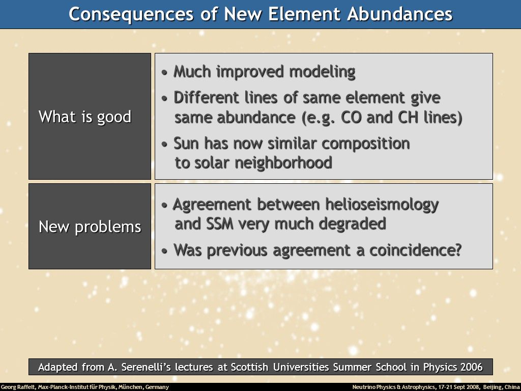 Consequences of New Element Abundances