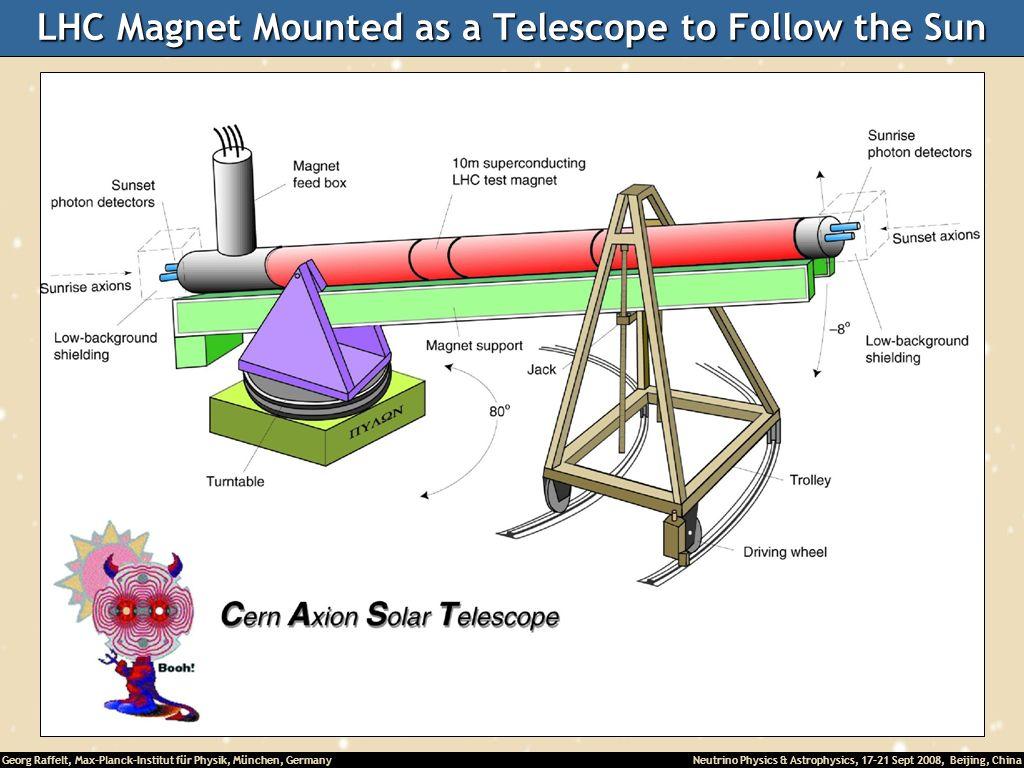 LHC Magnet Mounted as a Telescope to Follow the Sun