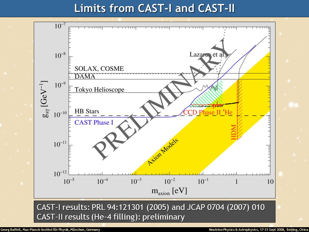 Limits from CAST-I and CAST-II