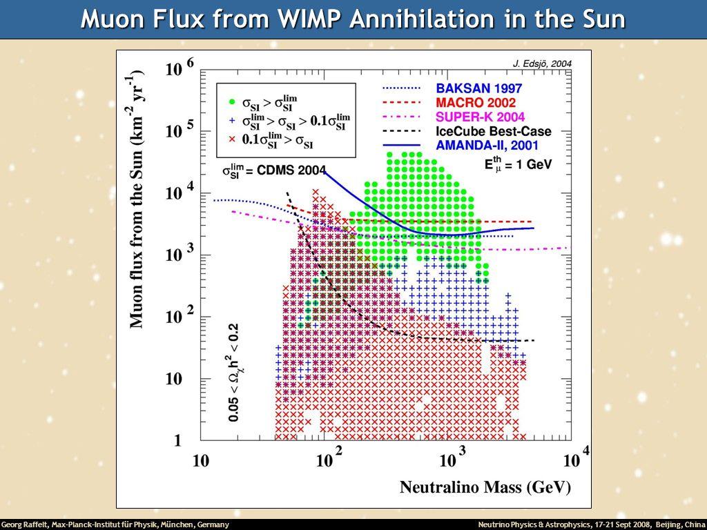 Muon Flux from WIMP Annihilation in the Sun