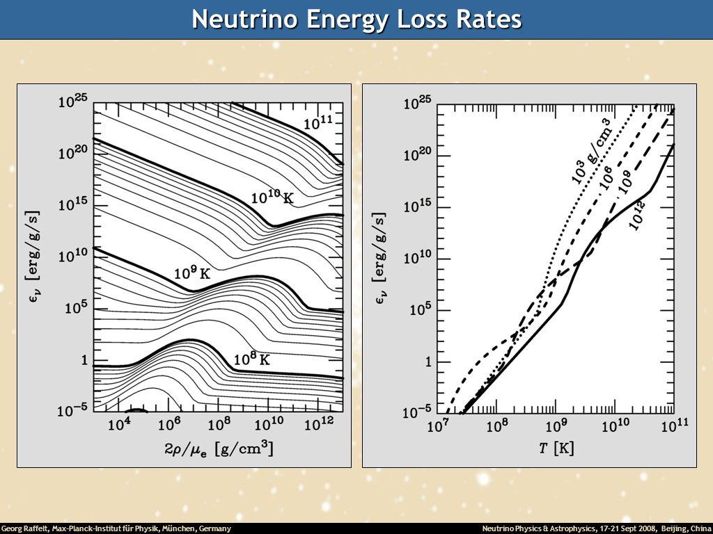 Neutrino Energy Loss Rates