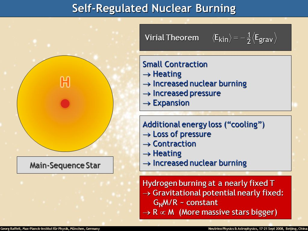 Self-Regulated Nuclear Burning