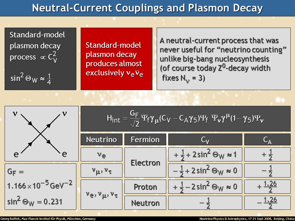 Neutral-Current Couplings and Plasmon Decay