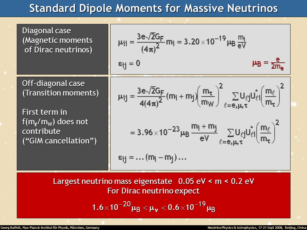 Standard Dipole Moments for Massive Neutrinos