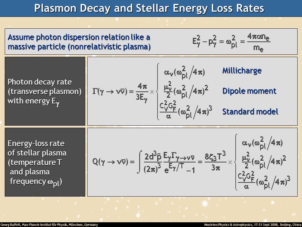 Plasmon Decay and Stellar Energy Loss Rates