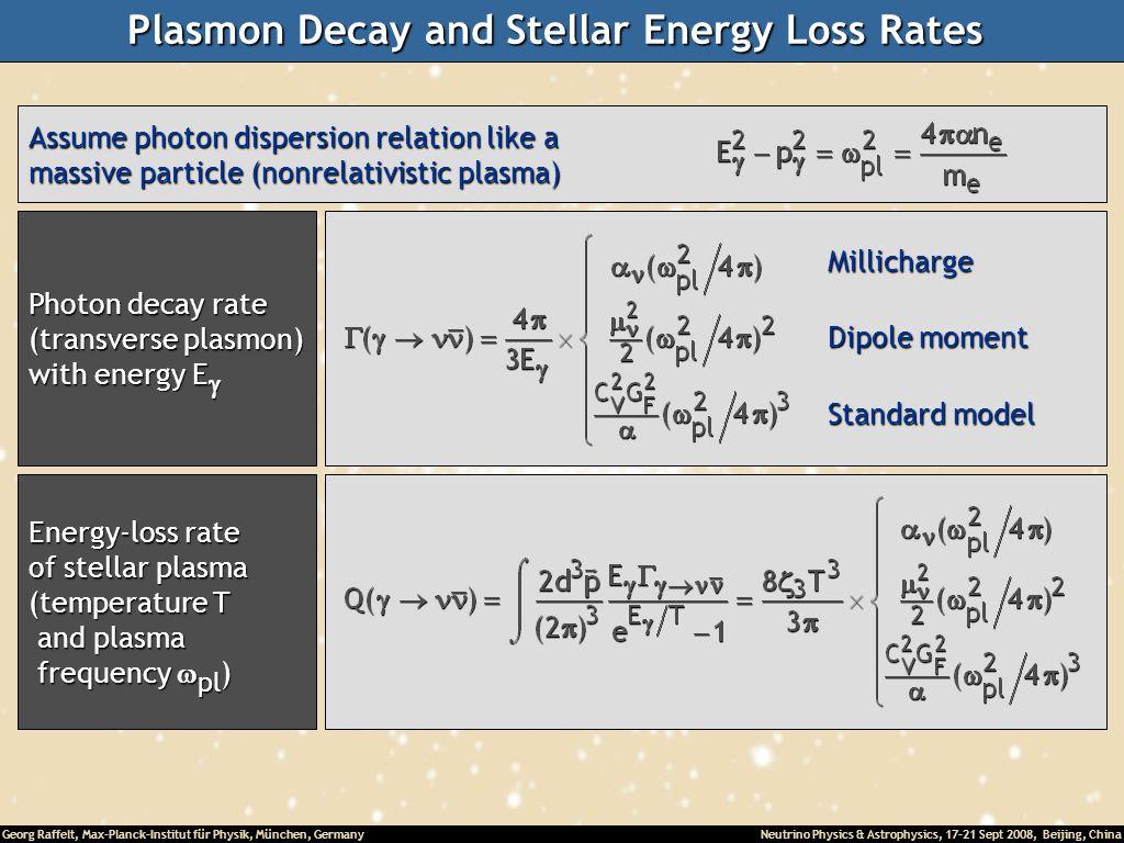Plasmon Decay and Stellar Energy Loss Rates