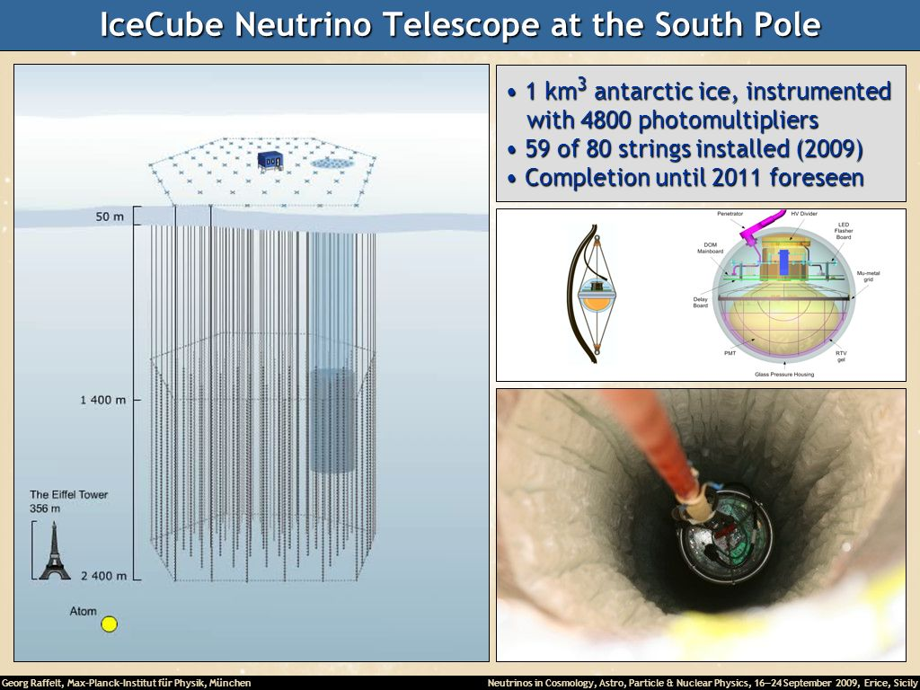 IceCube Neutrino Telescope at the South Pole