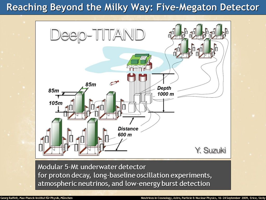Reaching Beyond the Milky Way: Five-Megaton Detector