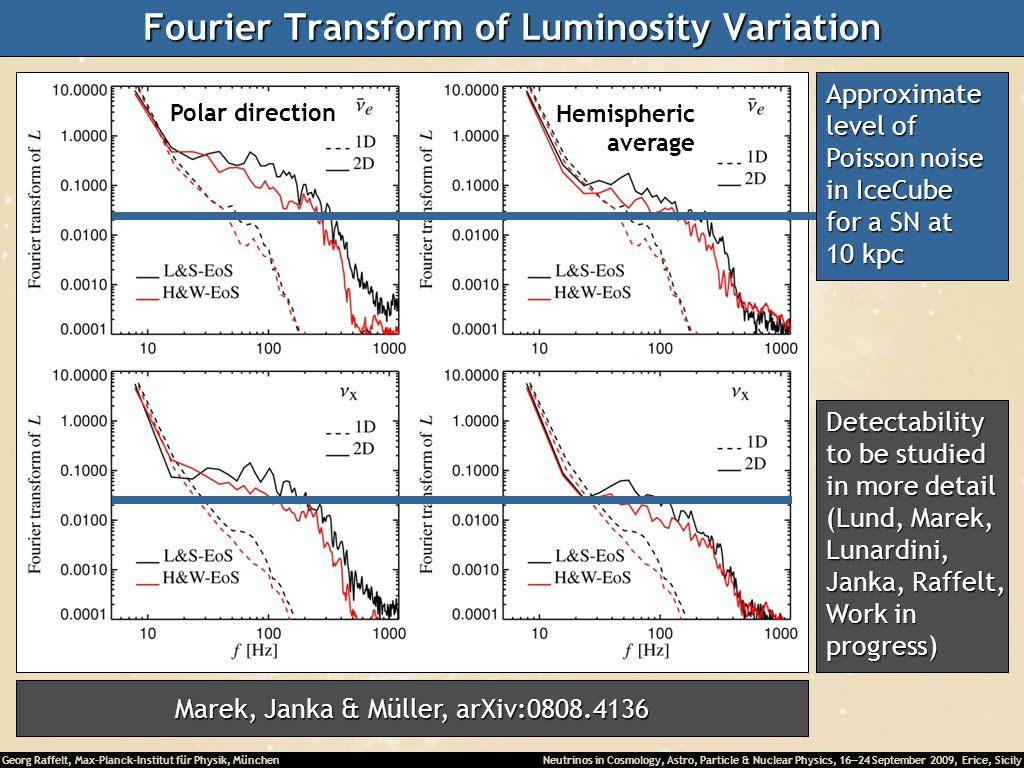 Fourier Transform of Luminosity Variation