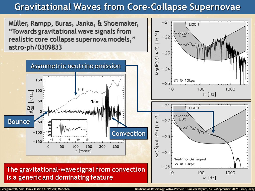 Gravitational Waves from Core-Collapse Supernovae