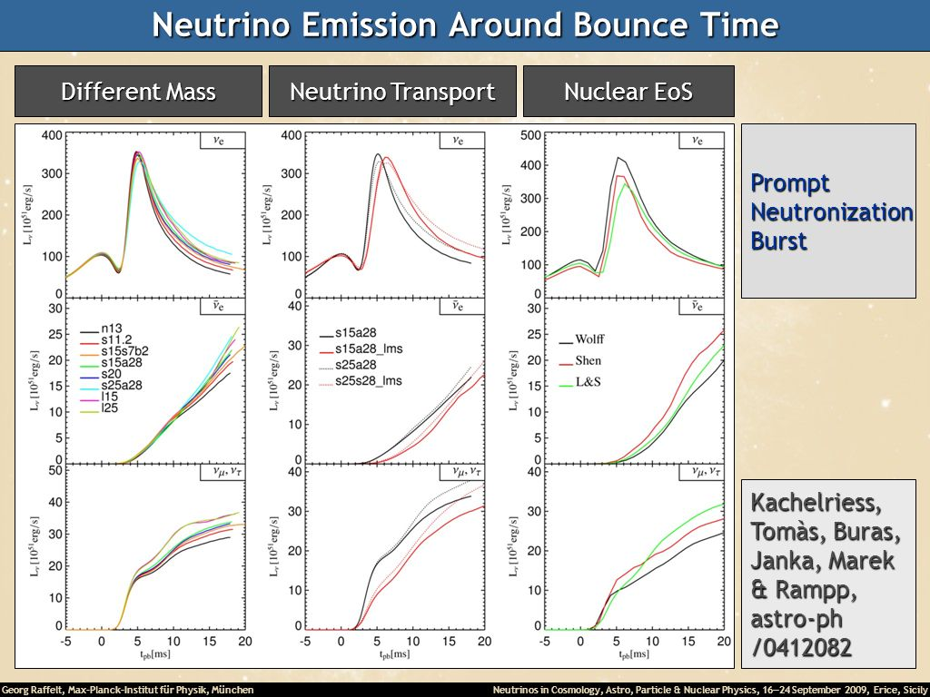 Neutrino Emission Around Bounce Time