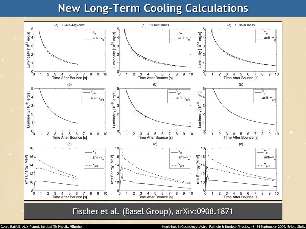 New Long-Term Cooling Calculations