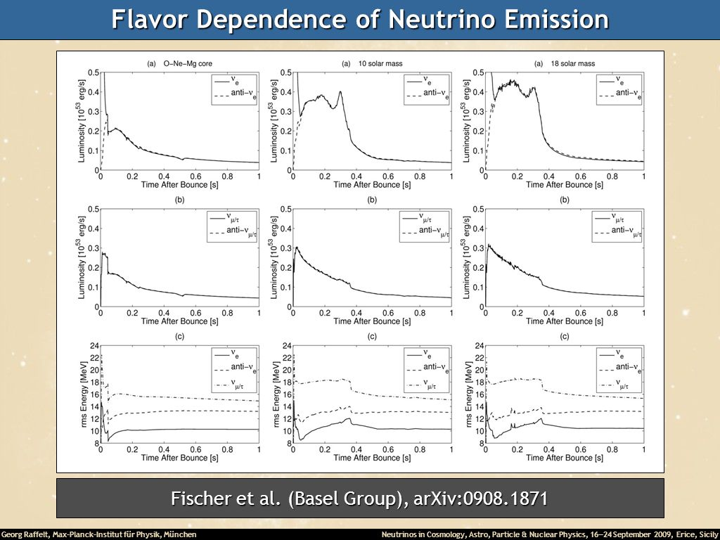 Flavor Dependence of Neutrino Emission