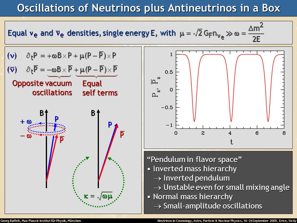 Oscillations of Neutrinos plus Antineutrinos in a Box