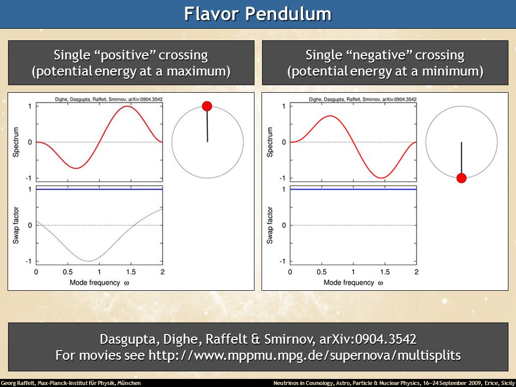 Flavor Pendulum Single positive crossing
