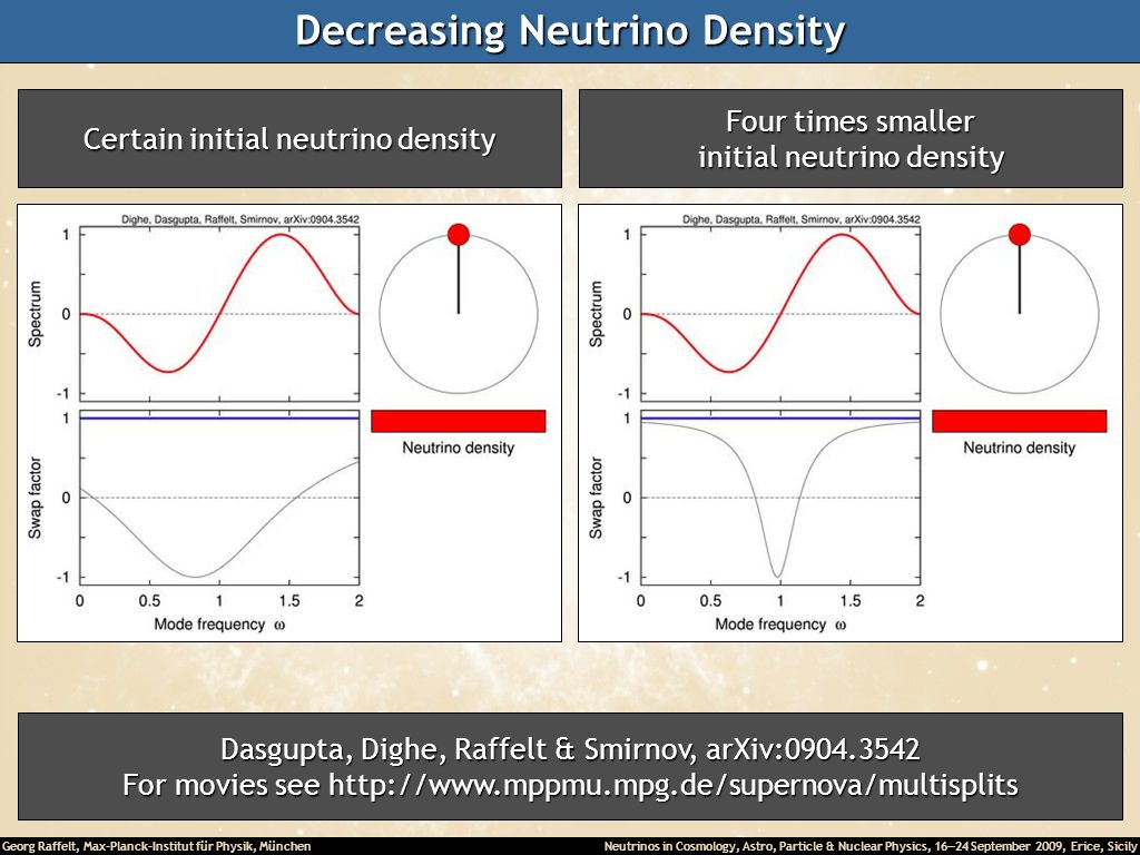 Decreasing Neutrino Density