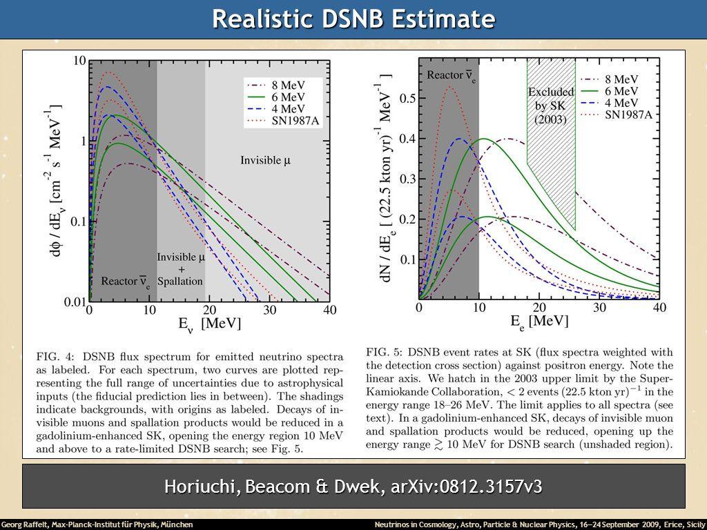 Realistic DSNB Estimate