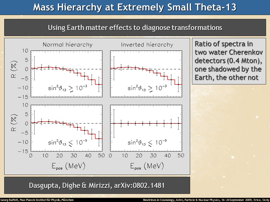 Mass Hierarchy at Extremely Small Theta-13