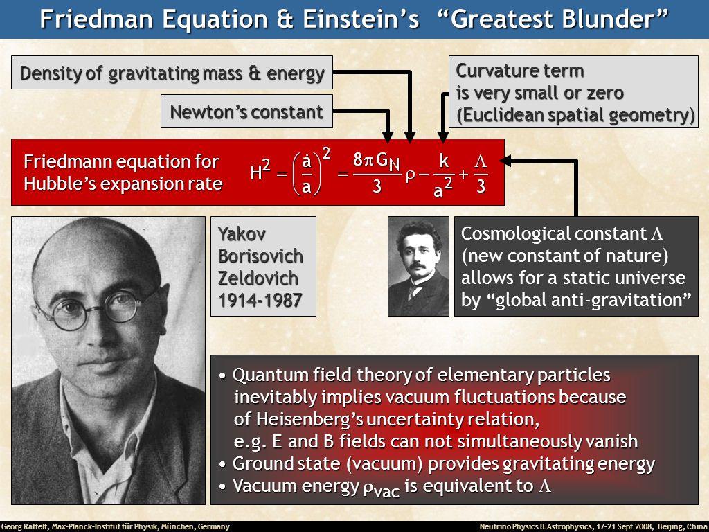 Friedman Equation & Einstein's Greatest Blunder