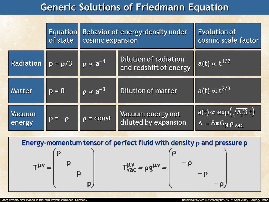 Generic Solutions of Friedmann Equation