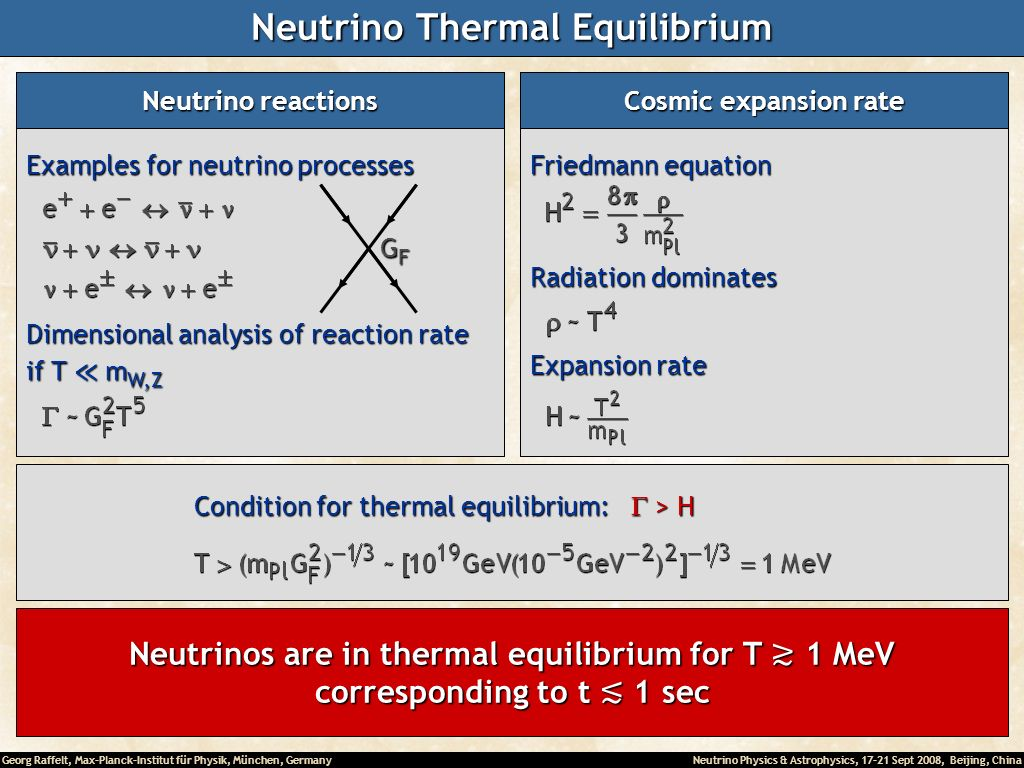 Neutrino Thermal Equilibrium