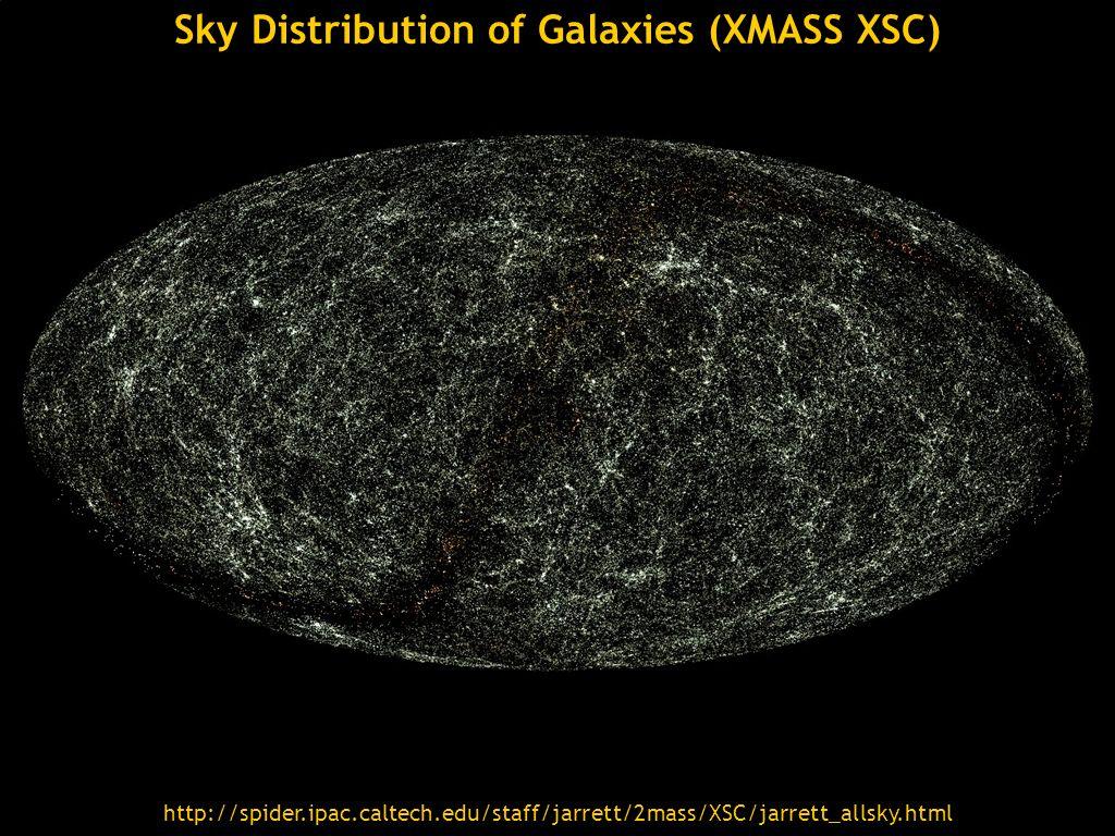 Sky Distribution of Galaxies (XMASS XSC)