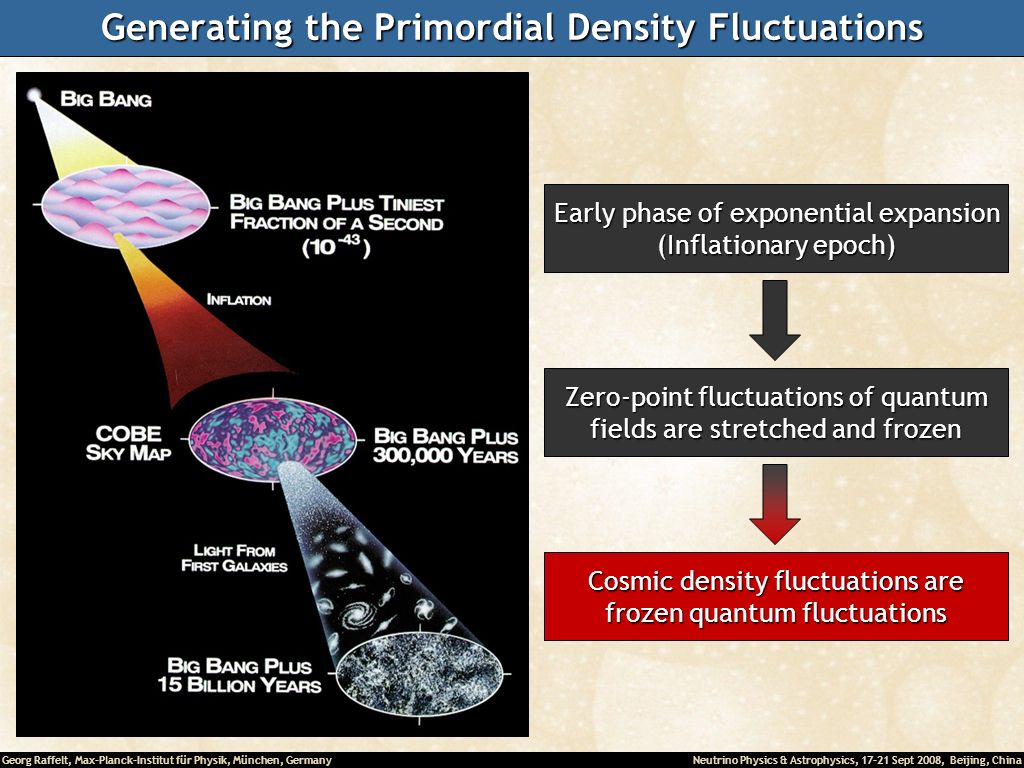 Generating the Primordial Density Fluctuations
