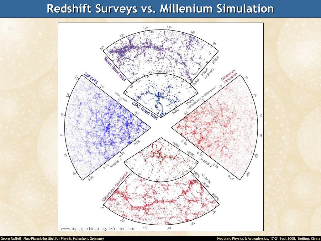 Redshift Surveys vs. Millenium Simulation