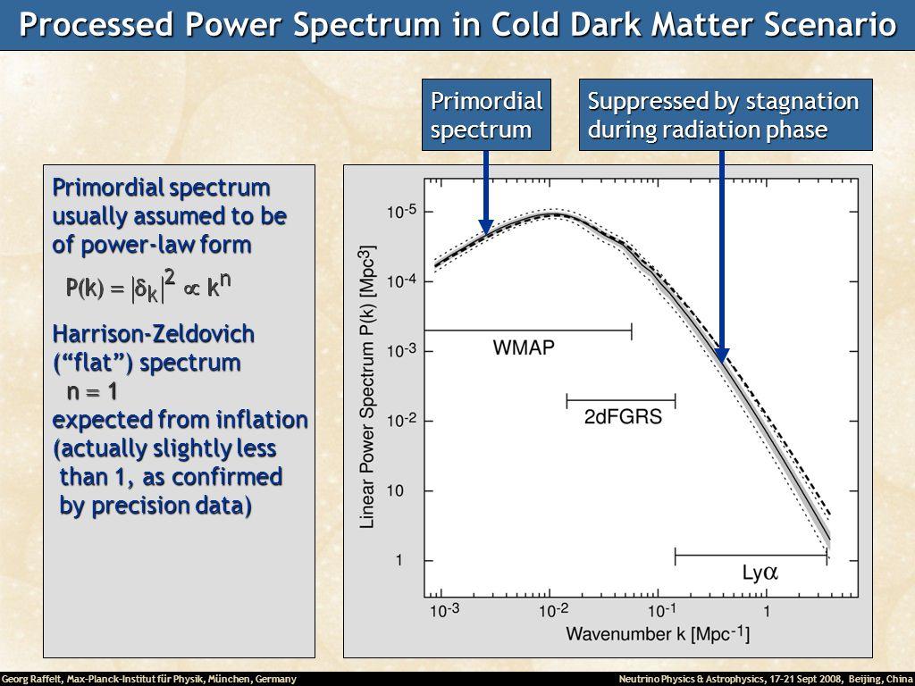 Processed Power Spectrum in Cold Dark Matter Scenario