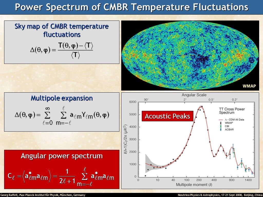 Power Spectrum of CMBR Temperature Fluctuations