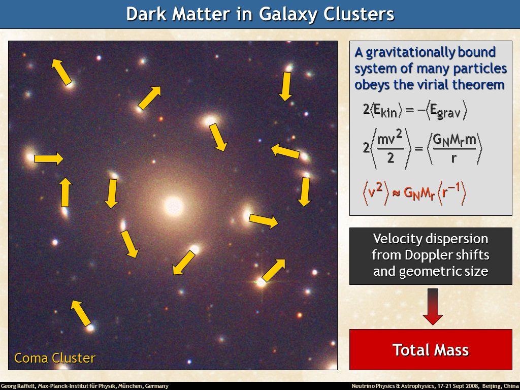 Dark Matter in Galaxy Clusters