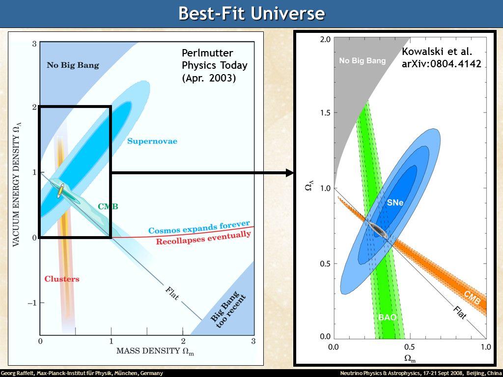 Best-Fit Universe Perlmutter Kowalski et al. Physics Today