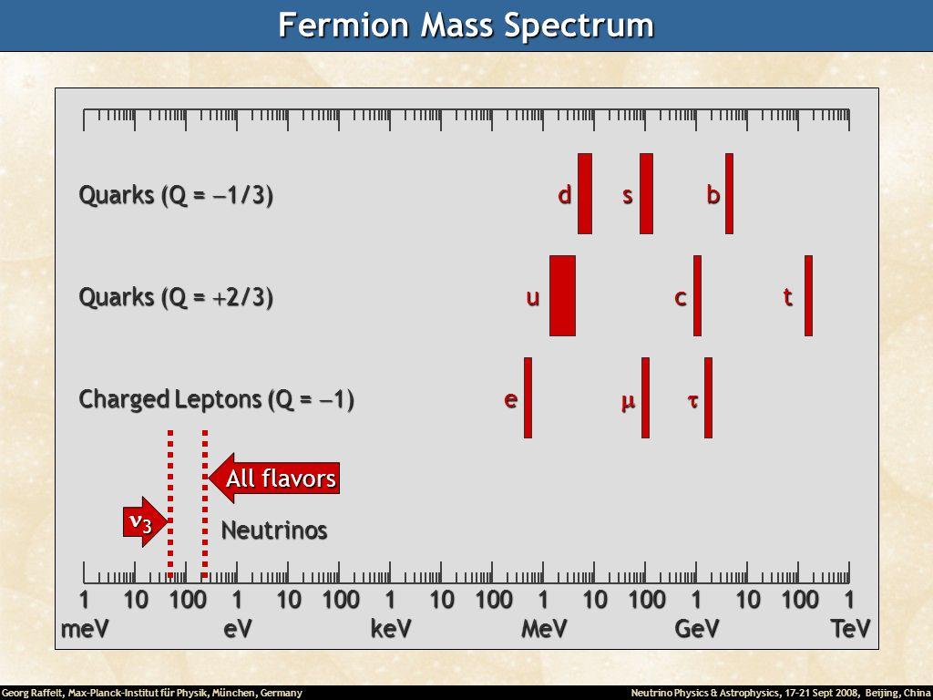 Fermion Mass Spectrum 10 100 1 meV eV keV MeV GeV TeV d s b