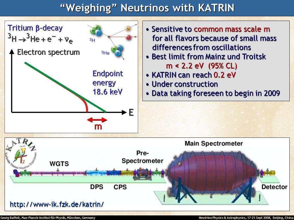 Weighing Neutrinos with KATRIN