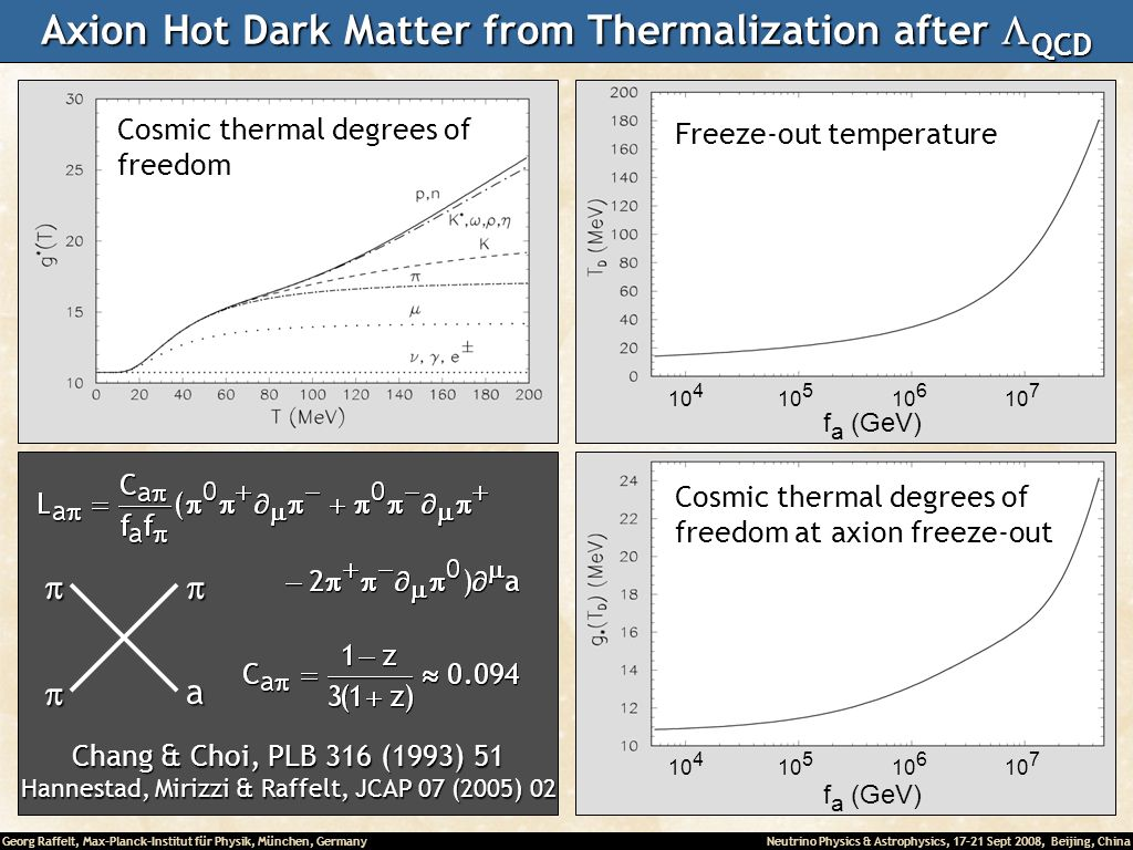 Axion Hot Dark Matter from Thermalization after LQCD