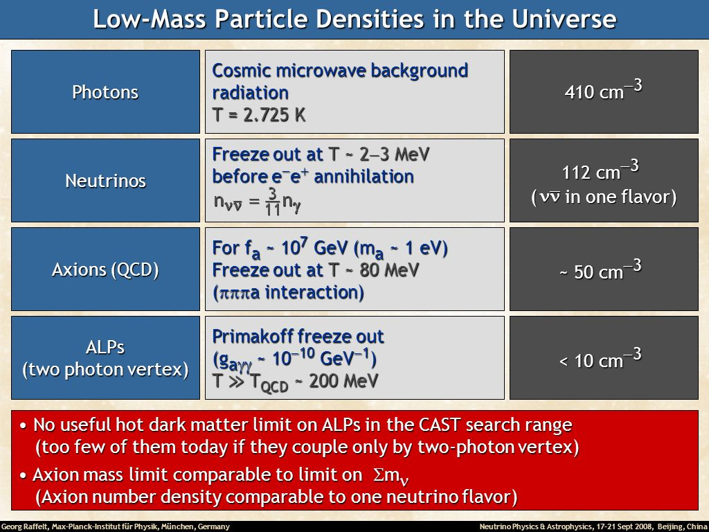 Low-Mass Particle Densities in the Universe