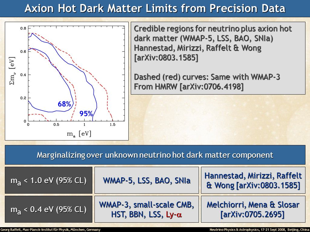 Axion Hot Dark Matter Limits from Precision Data