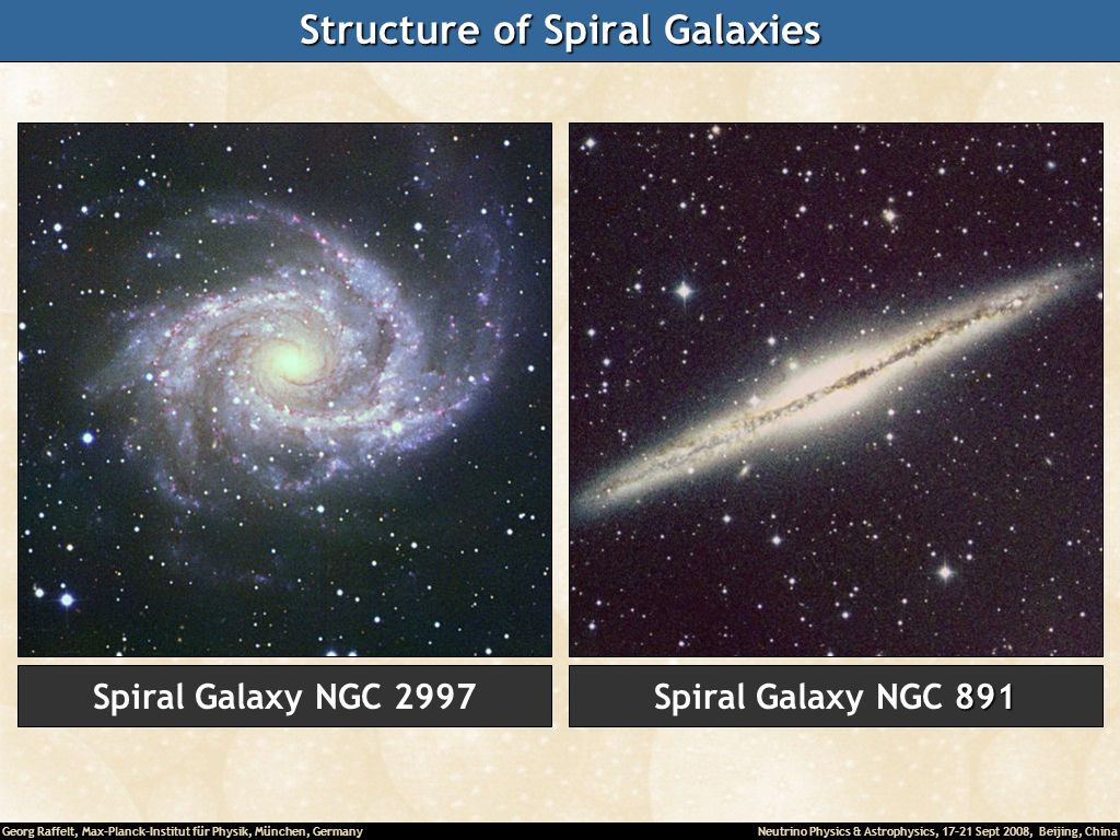 Structure of Spiral Galaxies
