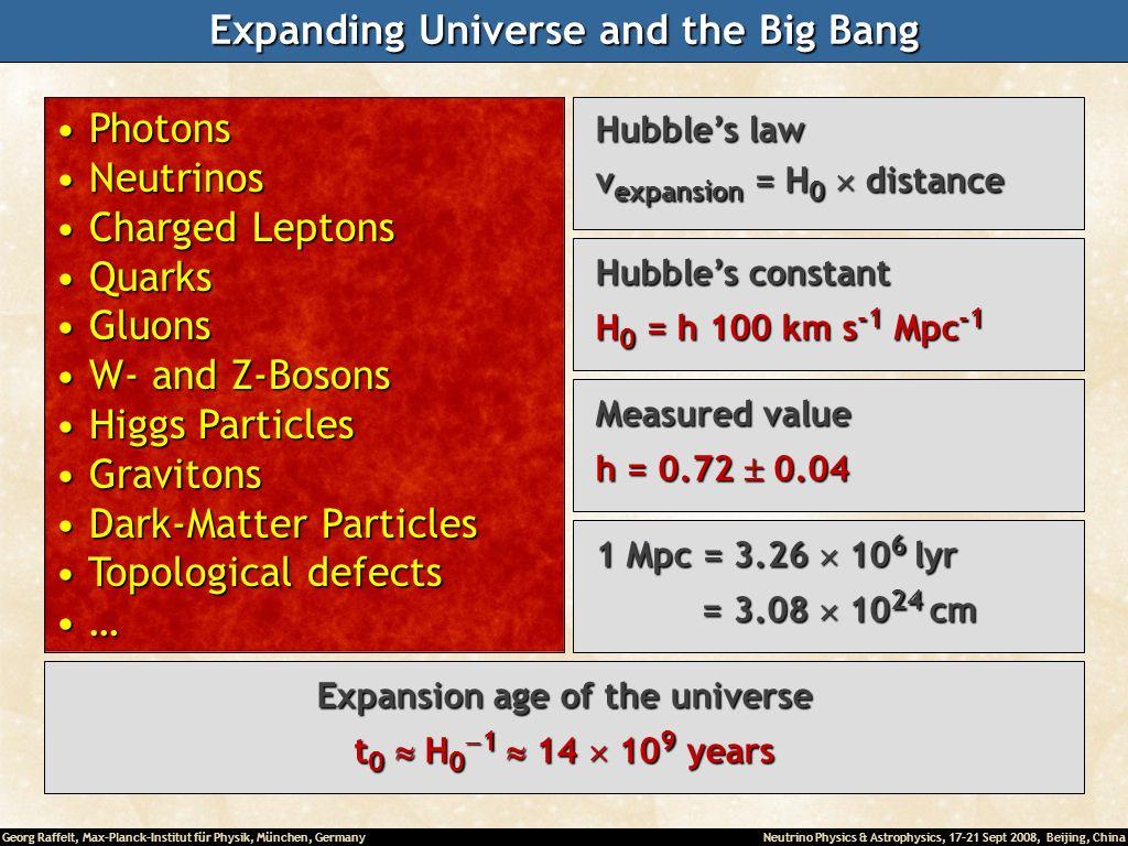 Expanding Universe and the Big Bang