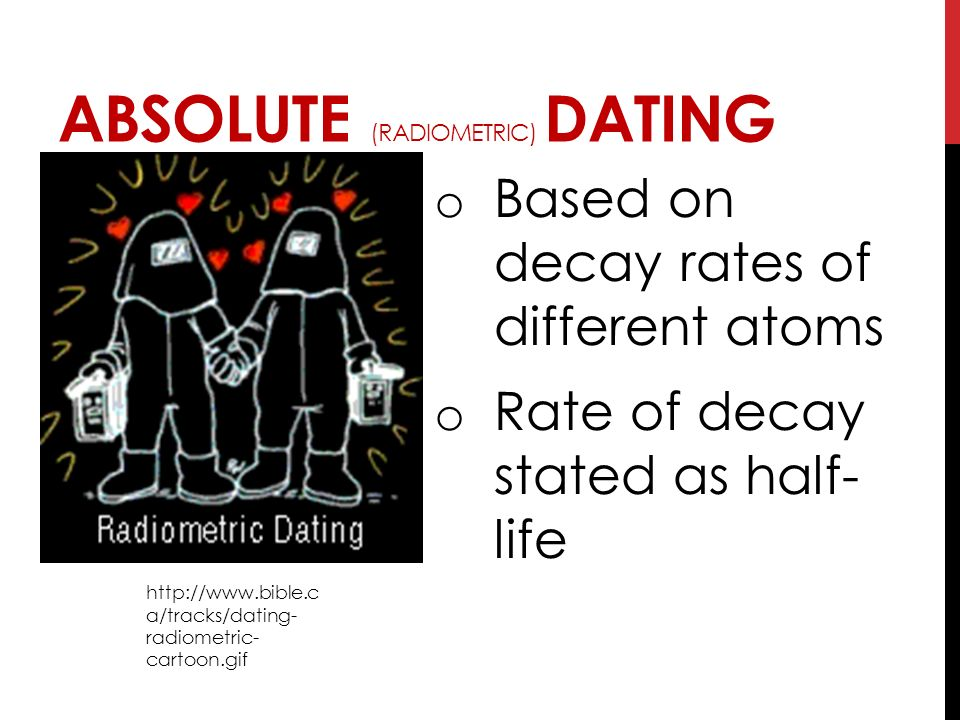 Absolute dating problems worksheet