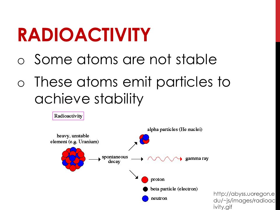 how radioactive dating works chemically