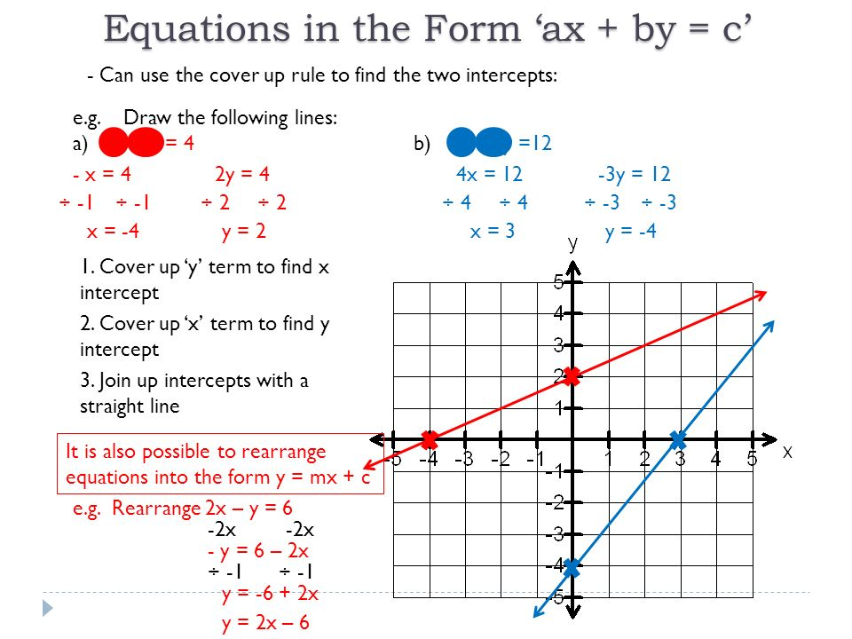 Drawing Lines Using Y Mx C : Linear algebra achievement standard ppt download