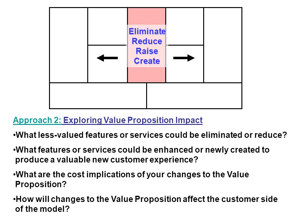 eliminating the price effect of an index Dividends can affect the price of their underlying stock in a variety of ways while the dividend history of a given stock plays a general role in its popularity, the declaration and payment of.