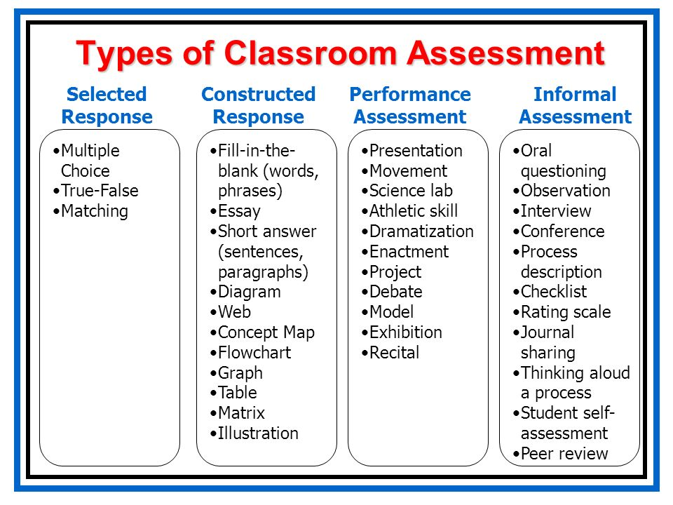 methods of assessment Check for learning checking for learning takes place throughout a course — before, during, and after instruction wherever these assessments occur, they yield information about learning that.