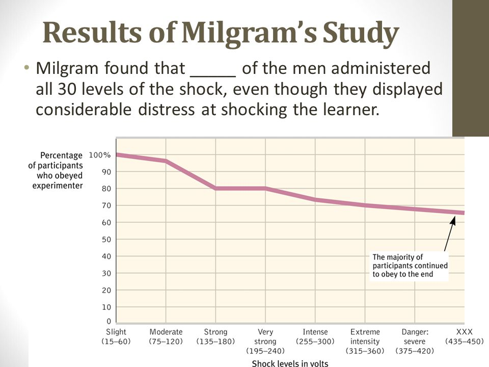 an analysis of a controversial experiment with shock treatments by milgram What you didn't know about the milgram experiments but thought you did  secrets behind these controversial studies  did so because they were confident the shock wasn't real or that the.