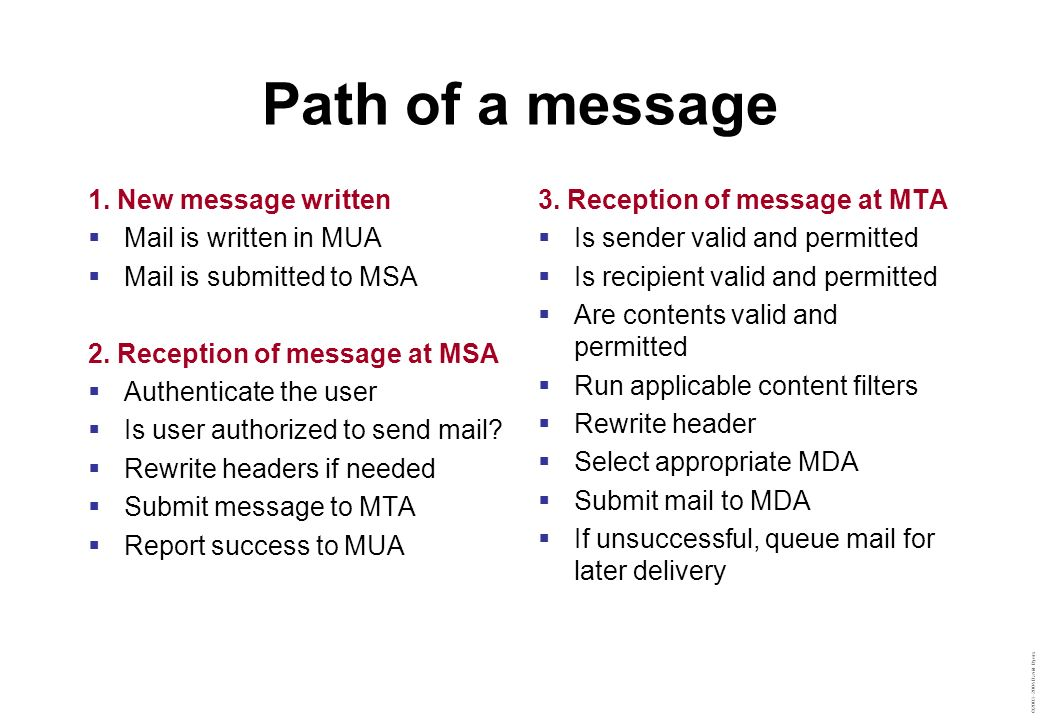 Path of a message 1. New message written Mail is written in MUA